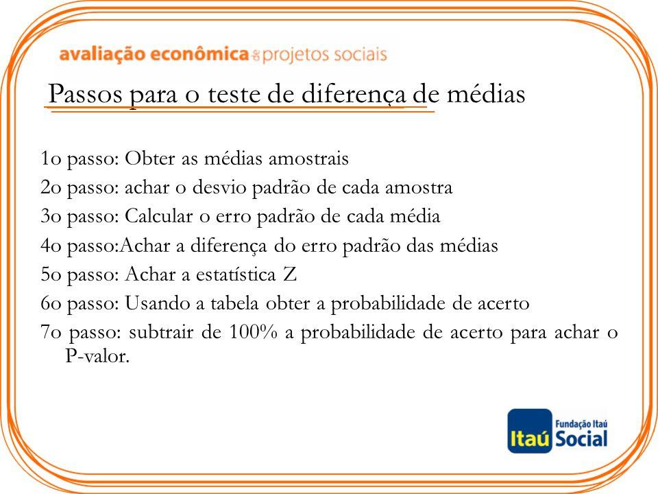 Passos para o teste de diferença de médias 1o passo: Obter as médias amostrais 2o passo: achar o desvio padrão de cada amostra 3o passo: Calcular o er