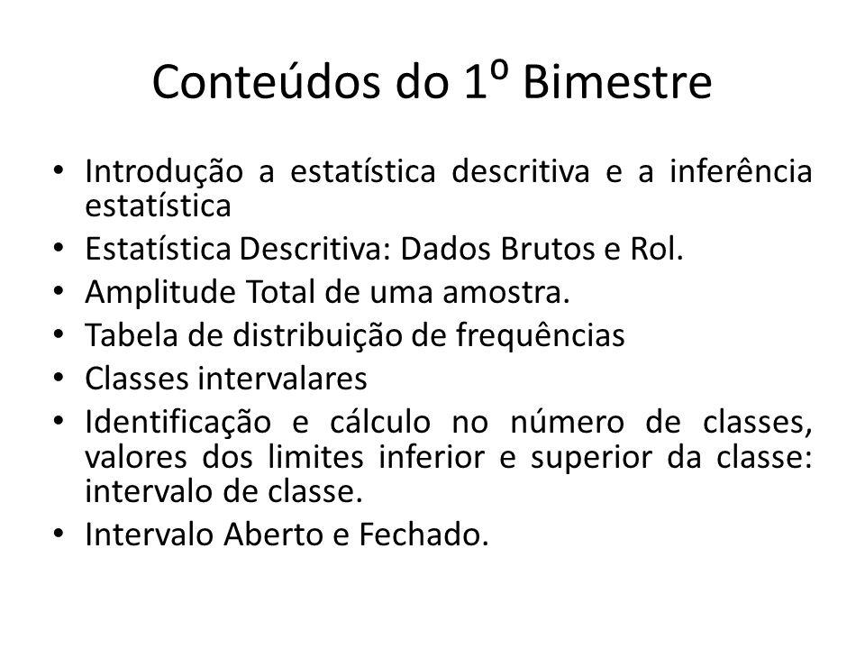 Conteúdos do 1⁰ Bimestre Introdução a estatística descritiva e a inferência estatística Estatística Descritiva: Dados Brutos e Rol. Amplitude Total de