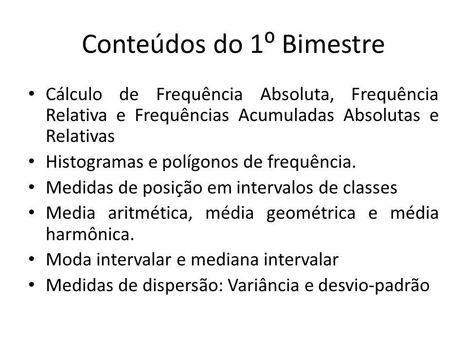 Conteúdos do 1⁰ Bimestre Cálculo de Frequência Absoluta, Frequência Relativa e Frequências Acumuladas Absolutas e Relativas Histogramas e polígonos de