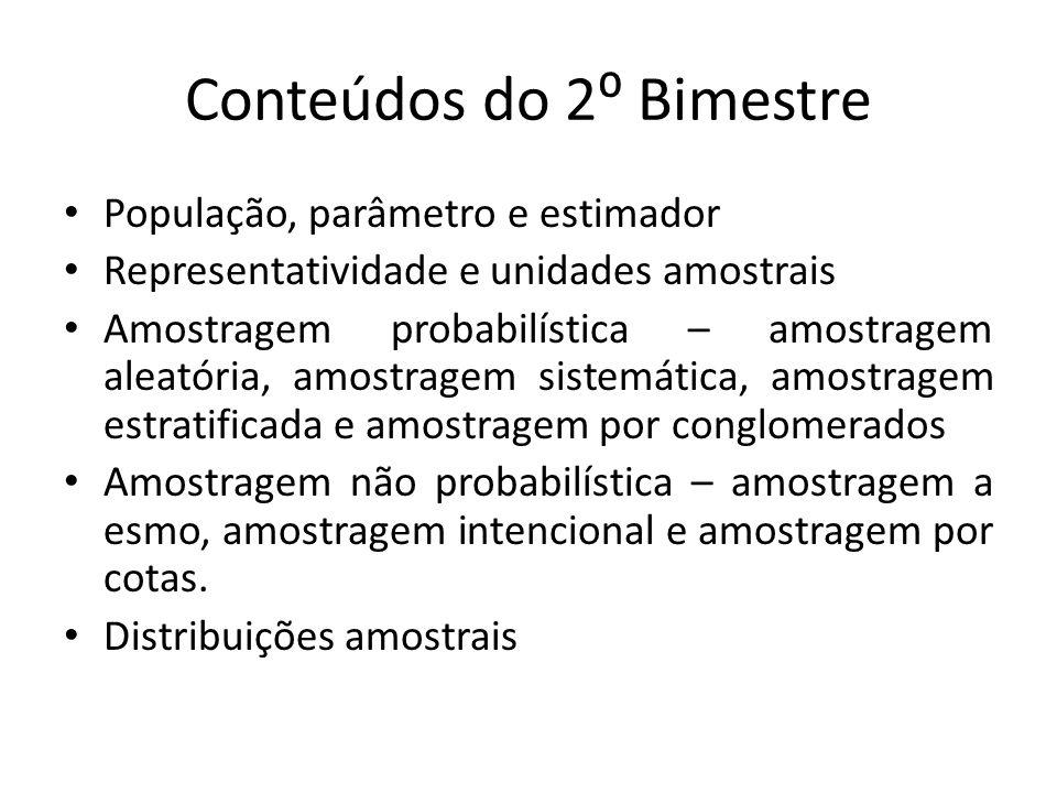 Conteúdos do 2⁰ Bimestre População, parâmetro e estimador Representatividade e unidades amostrais Amostragem probabilística – amostragem aleatória, am