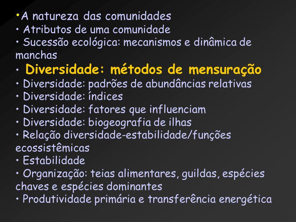 A natureza das comunidades Atributos de uma comunidade Sucessão ecológica: mecanismos e dinâmica de manchas Diversidade: métodos de mensuração Diversi
