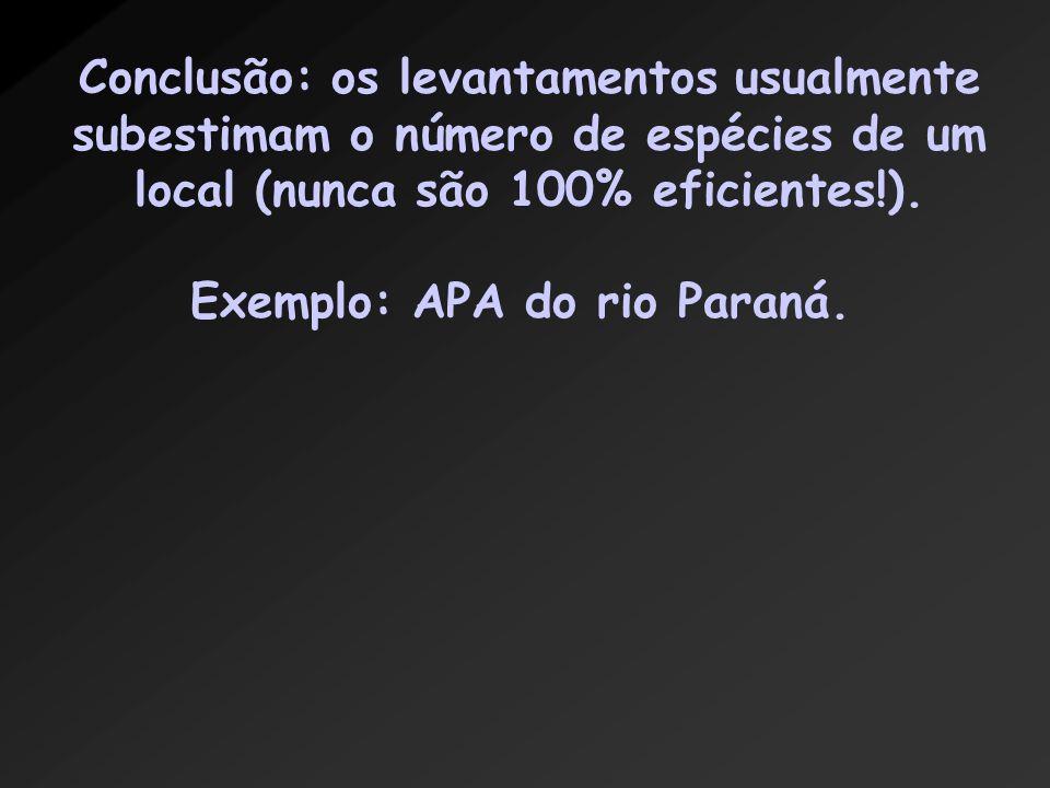 Conclusão: os levantamentos usualmente subestimam o número de espécies de um local (nunca são 100% eficientes!). Exemplo: APA do rio Paraná.