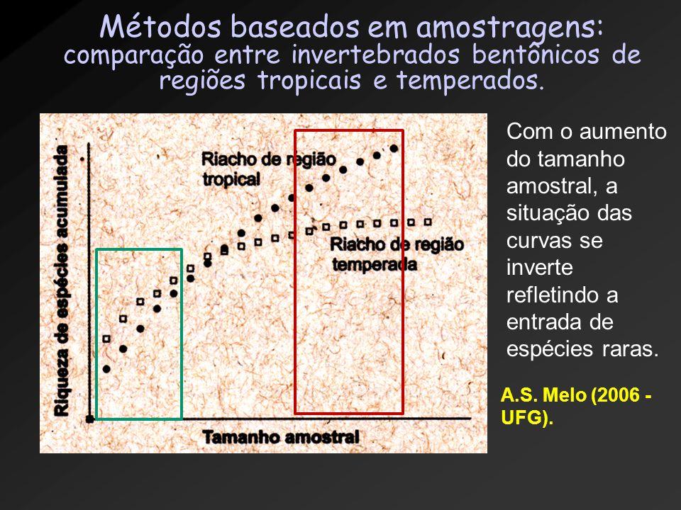 Métodos baseados em amostragens: comparação entre invertebrados bentônicos de regiões tropicais e temperados. Com o aumento do tamanho amostral, a sit