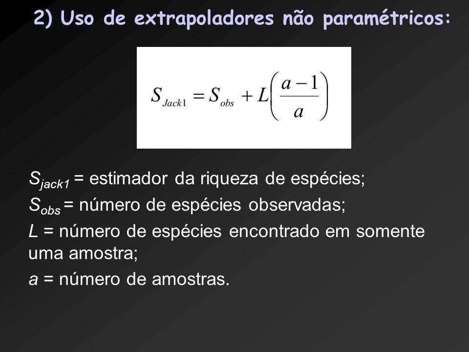 2) Uso de extrapoladores não paramétricos: S jack1 = estimador da riqueza de espécies; S obs = número de espécies observadas; L = número de espécies e