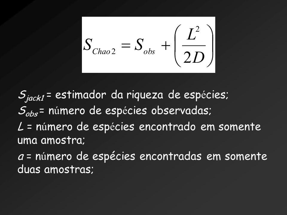 S jack1 = estimador da riqueza de esp é cies; S obs = n ú mero de esp é cies observadas; L = n ú mero de esp é cies encontrado em somente uma amostra;