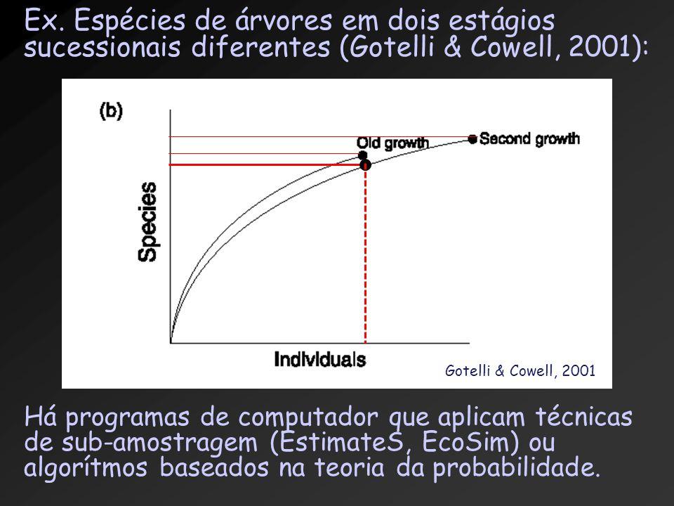 Ex. Espécies de árvores em dois estágios sucessionais diferentes (Gotelli & Cowell, 2001): Há programas de computador que aplicam técnicas de sub-amos