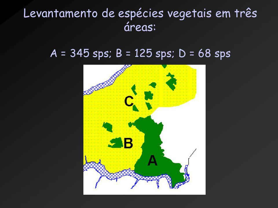 Levantamento de espécies vegetais em três áreas: A = 345 sps; B = 125 sps; D = 68 sps