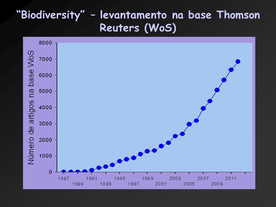 """Biodiversity"" – levantamento na base Thomson Reuters (WoS)"