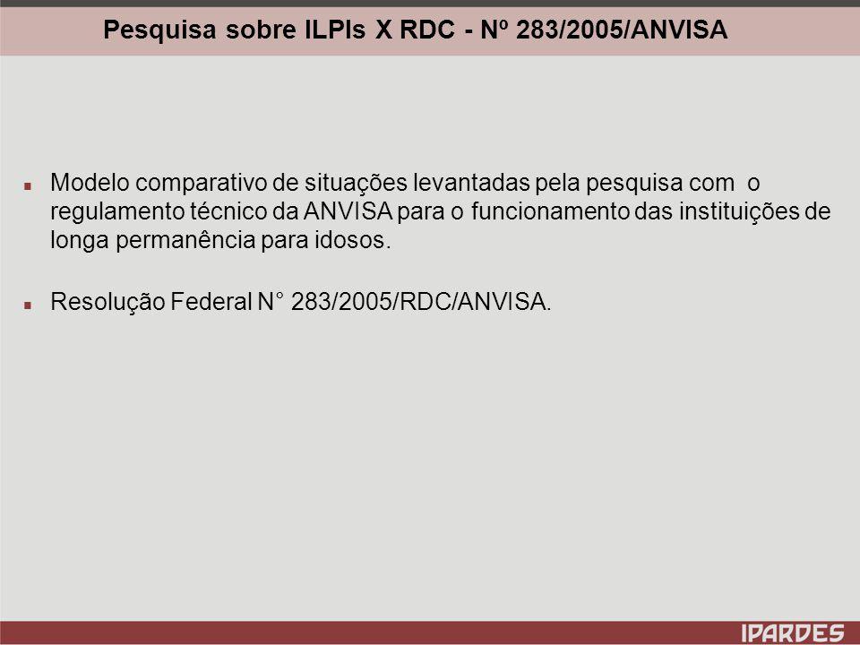 Pesquisa sobre ILPIs X RDC - Nº 283/2005/ANVISA Base de identificação dos estabelecimentos: Cadastro da SETP/2006.