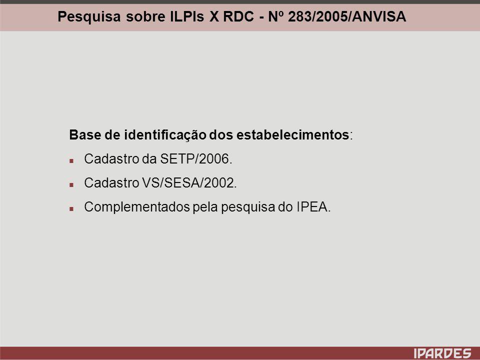 Pesquisa sobre ILPIs X RDC - Nº 283/2005/ANVISA Universo Amostral Total de Idosos Institucionalizados:6499 Total de instituições com informações:229 Total de profissionais entrevistados:405 Total de idosos entrevistados:423