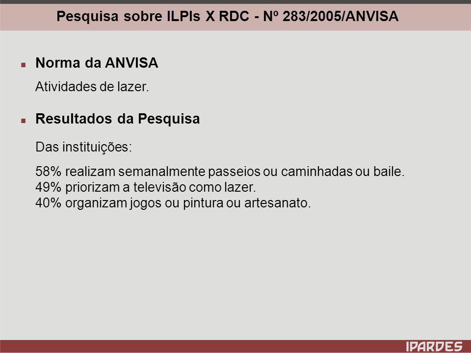 Pesquisa sobre ILPIs X RDC - Nº 283/2005/ANVISA Norma da ANVISA Lazer: um profissional de nível superior por 12h para 40 idosos.