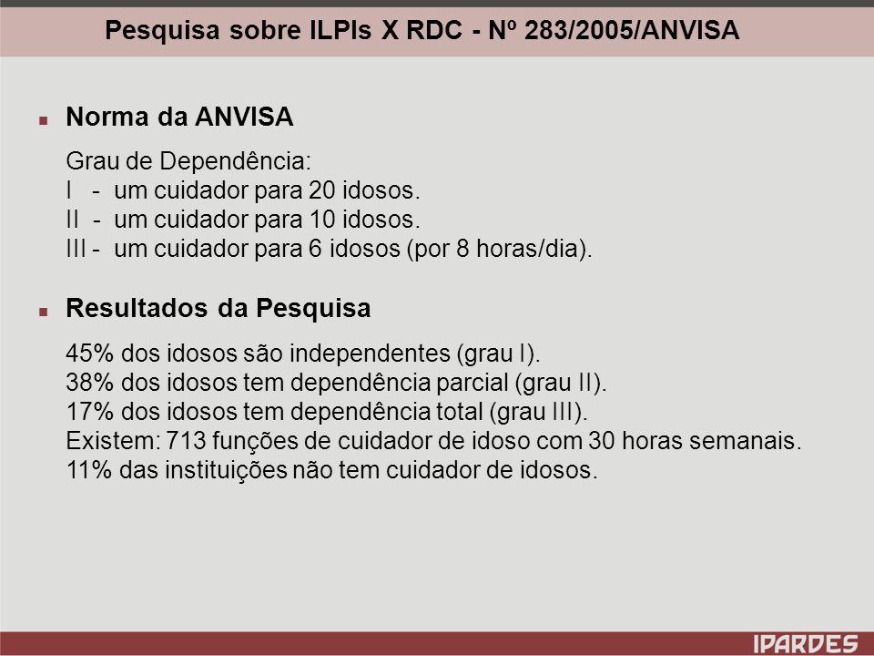 Pesquisa sobre ILPIs X RDC - Nº 283/2005/ANVISA Norma da ANVISA Responsável Técnico: Deve possuir formação de nível superior.