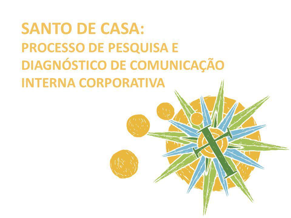 SANTO DE CASA: PROCESSO DE PESQUISA E DIAGNÓSTICO DE COMUNICAÇÃO INTERNA CORPORATIVA