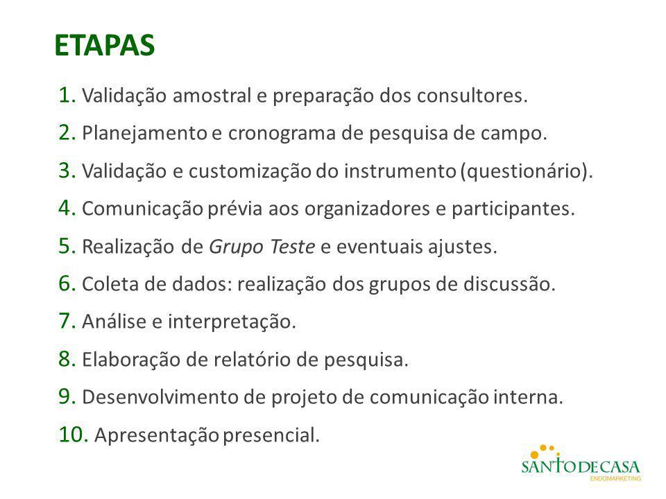 ETAPAS 1. Validação amostral e preparação dos consultores. 2. Planejamento e cronograma de pesquisa de campo. 3. Validação e customização do instrumen