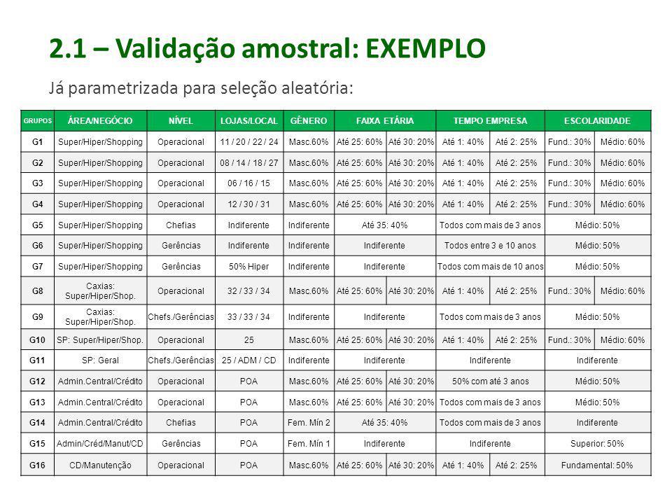 2.1 – Validação amostral: EXEMPLO Já parametrizada para seleção aleatória: GRUPOS ÁREA/NEGÓCIONÍVELLOJAS/LOCALGÊNEROFAIXA ETÁRIATEMPO EMPRESAESCOLARID