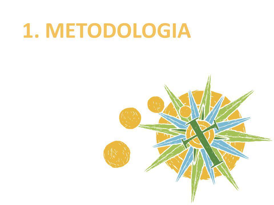 1. METODOLOGIA
