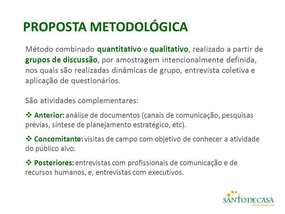 PROPOSTA METODOLÓGICA Método combinado quantitativo e qualitativo, realizado a partir de grupos de discussão, por amostragem intencionalmente definida