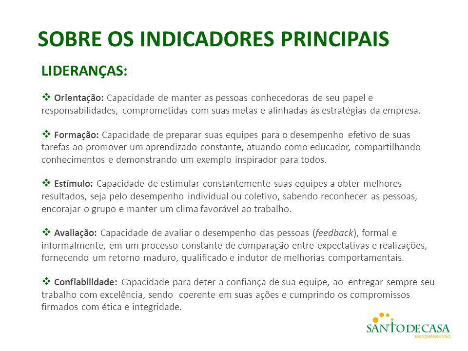 SOBRE OS INDICADORES PRINCIPAIS LIDERANÇAS:  Orientação: Capacidade de manter as pessoas conhecedoras de seu papel e responsabilidades, comprometidas