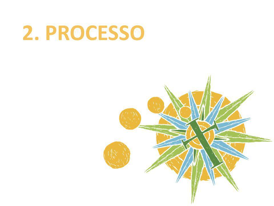 2. PROCESSO