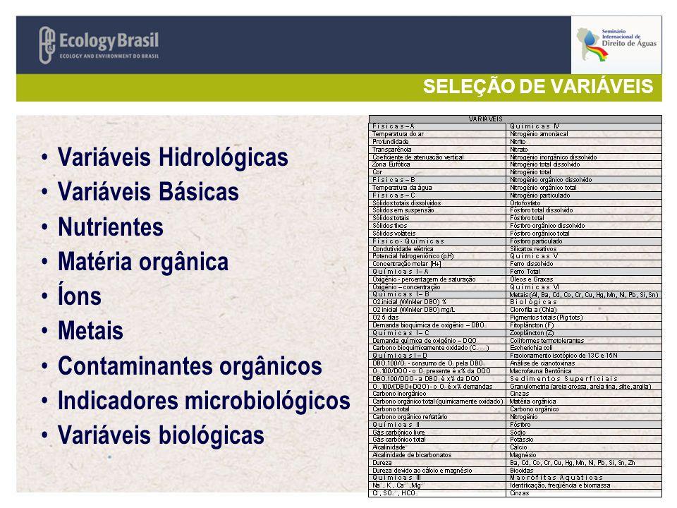 SELEÇÃO DE VARIÁVEIS Variáveis Hidrológicas Variáveis Básicas Nutrientes Matéria orgânica Íons Metais Contaminantes orgânicos Indicadores microbiológicos Variáveis biológicas