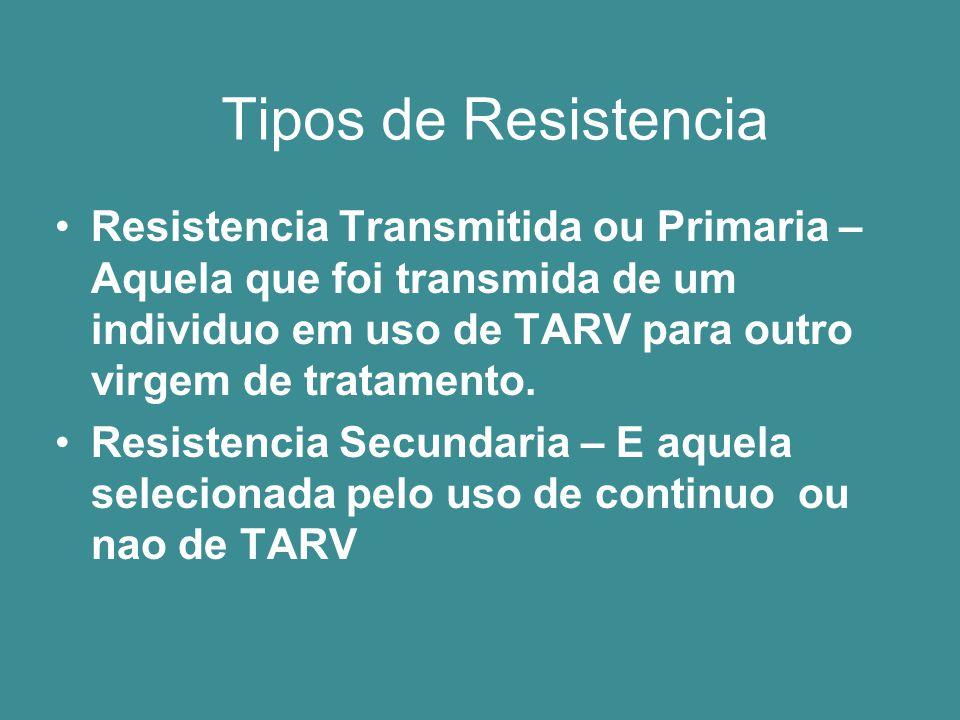 Tipos de Resistencia Resistencia Transmitida ou Primaria – Aquela que foi transmida de um individuo em uso de TARV para outro virgem de tratamento. Re