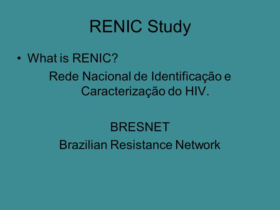 RENIC Study What is RENIC? Rede Nacional de Identificação e Caracterização do HIV. BRESNET Brazilian Resistance Network