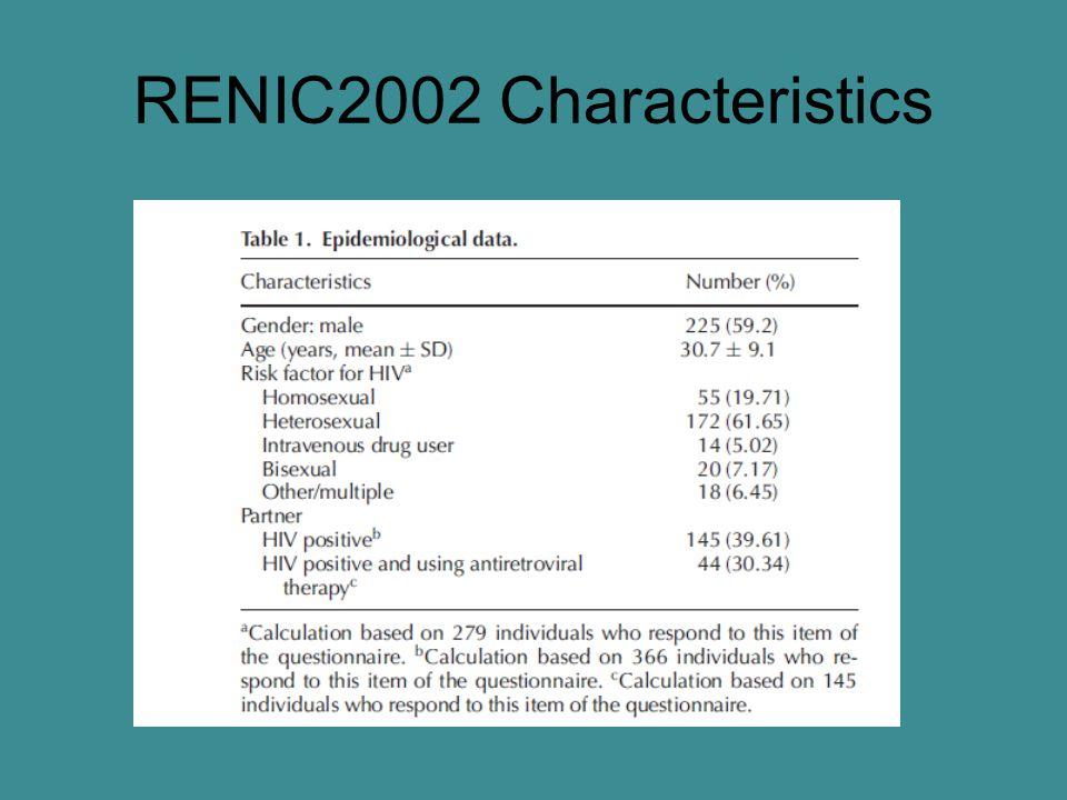 RENIC2002 Characteristics
