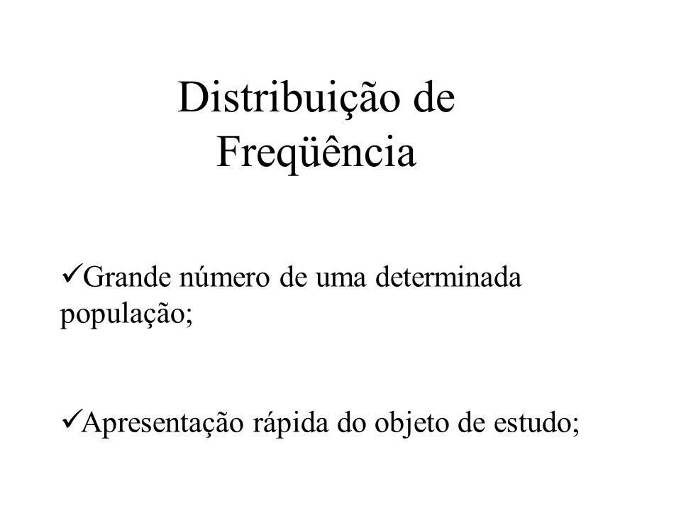 Distribuição de Freqüência Grande número de uma determinada população; Apresentação rápida do objeto de estudo;