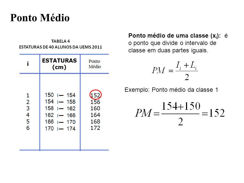 Ponto médio de uma classe (x i ): é o ponto que divide o intervalo de classe em duas partes iguais.