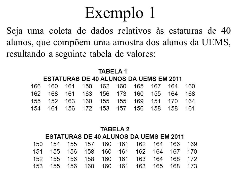 Freqüência acumulada: é o total das freqüências de todos os valores inferiores ao limite superior do intervalo de uma dada classe: Exemplo: Freqüência acumulada correspondente à terceira classe é.