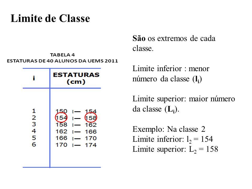 3) Quantos alunos têm estatura abaixo de 162.