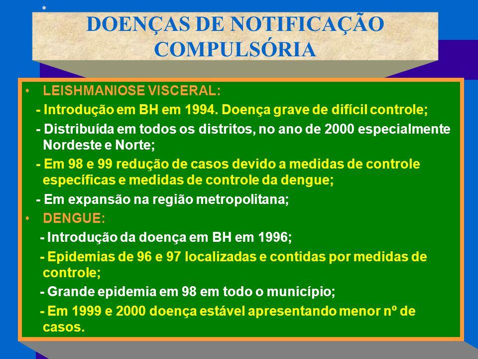 DOENÇAS DE NOTIFICAÇÃO COMPULSÓRIA LEISHMANIOSE VISCERAL: - Introdução em BH em 1994. Doença grave de difícil controle; - Distribuída em todos os dist