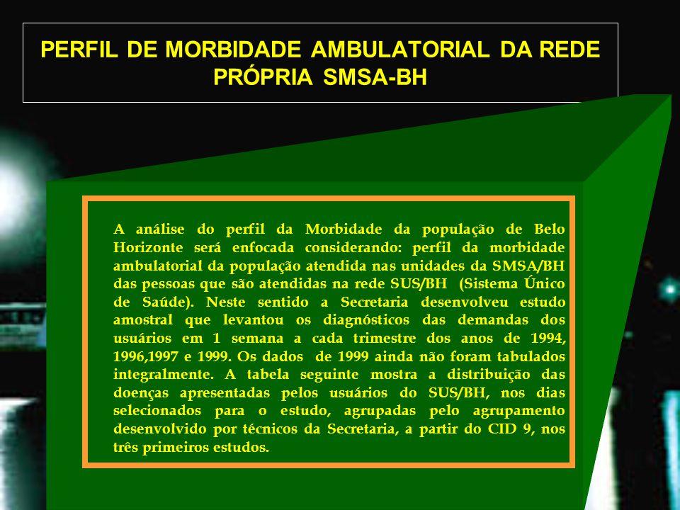 PERFIL DE MORBIDADE AMBULATORIAL DA REDE PRÓPRIA SMSA-BH A análise do perfil da Morbidade da população de Belo Horizonte será enfocada considerando: p