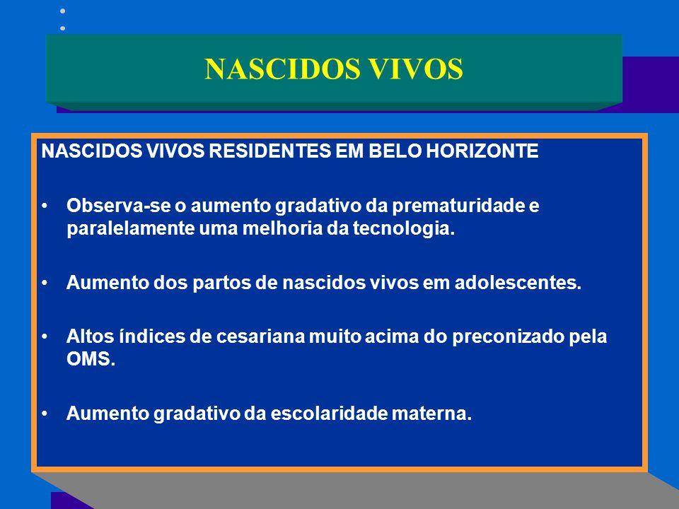 Tabela 4 - Caracterização dos nascidos vivos * residentes em Belo Horizonte,1992 - 1999.