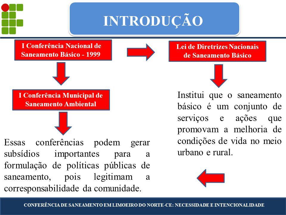 INTRODUÇÃO Lei de Diretrizes Nacionais de Saneamento Básico I Conferência Nacional de Saneamento Básico - 1999 CONFERÊNCIA DE SANEAMENTO EM LIMOEIRO D