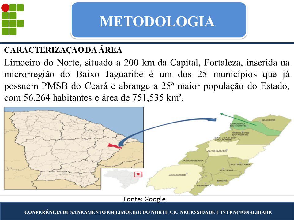 METODOLOGIA CARACTERIZAÇÃO DA ÁREA Limoeiro do Norte, situado a 200 km da Capital, Fortaleza, inserida na microrregião do Baixo Jaguaribe é um dos 25 municípios que já possuem PMSB do Ceará e abrange a 25ª maior população do Estado, com 56.264 habitantes e área de 751,535 km².
