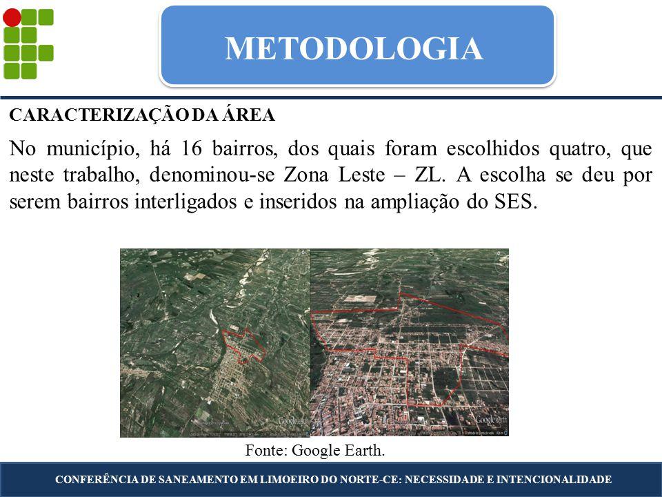 METODOLOGIA CARACTERIZAÇÃO DA ÁREA No município, há 16 bairros, dos quais foram escolhidos quatro, que neste trabalho, denominou-se Zona Leste – ZL. A