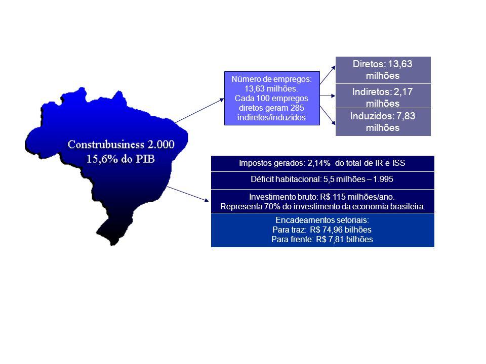 ClássicaEvolucionária SistêmicaProcessual Emergente Processos Deliberado Plural Analise, planeje e comande Jogue pelas regras locais Fique perto do chão e siga o fluxo Mantenha seus custos baixos e suas opções abertas Resultados Maximização dos lucros Fonte: Whittington (2002, p.
