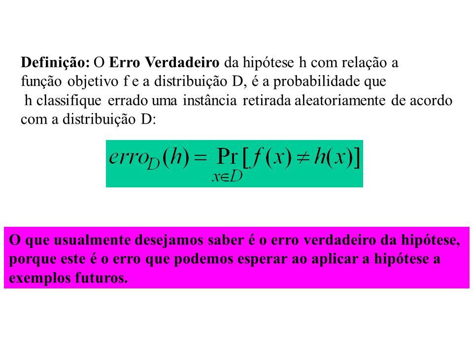 Definição: O Erro Verdadeiro da hipótese h com relação a função objetivo f e a distribuição D, é a probabilidade que h classifique errado uma instânci