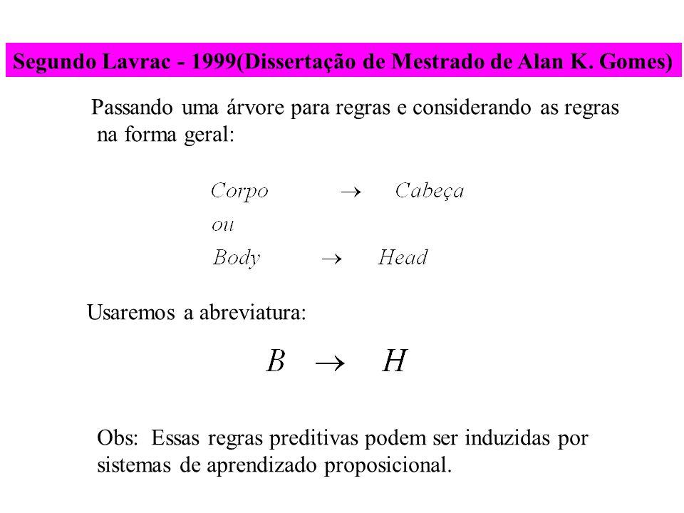 Segundo Lavrac - 1999(Dissertação de Mestrado de Alan K. Gomes) Passando uma árvore para regras e considerando as regras na forma geral: Usaremos a ab