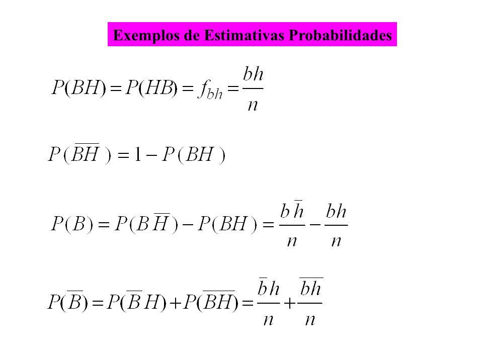 Exemplos de Estimativas Probabilidades