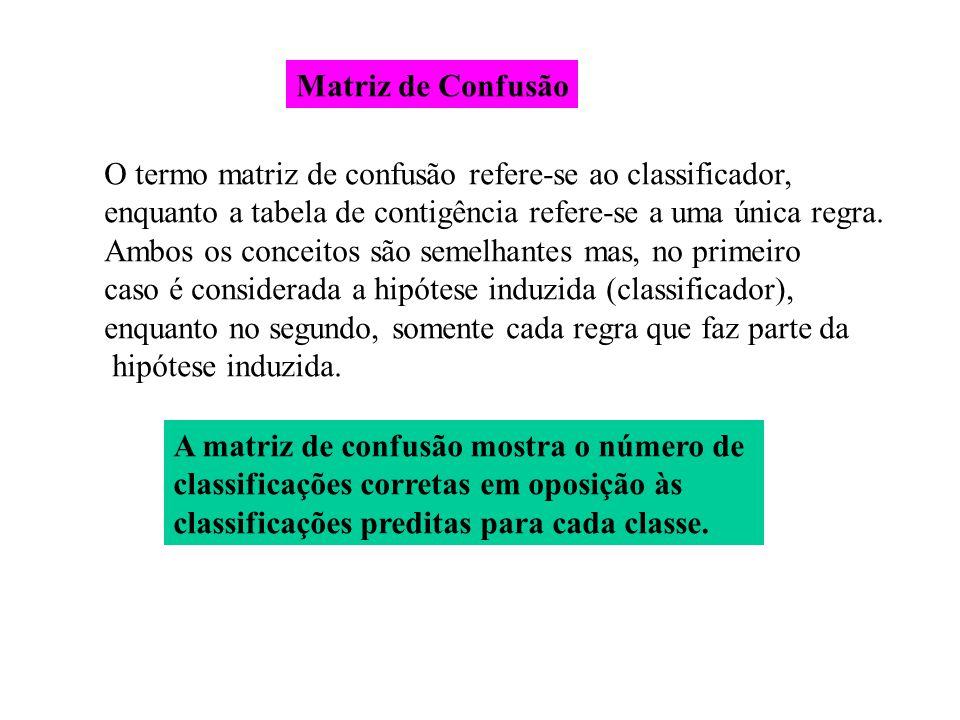 Matriz de Confusão O termo matriz de confusão refere-se ao classificador, enquanto a tabela de contigência refere-se a uma única regra. Ambos os conce
