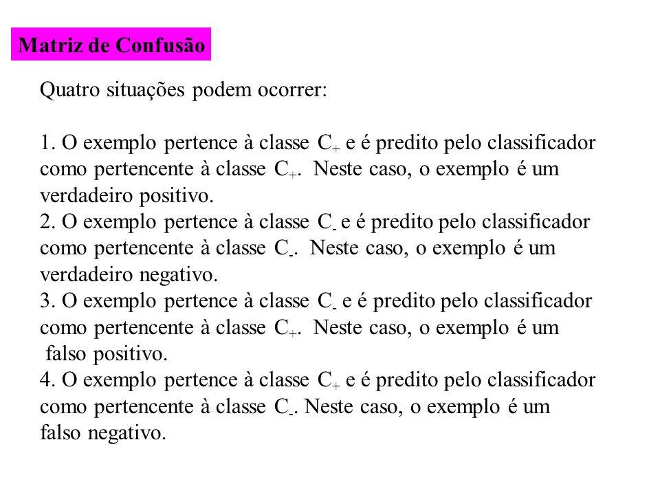 Matriz de Confusão Quatro situações podem ocorrer: 1. O exemplo pertence à classe C + e é predito pelo classificador como pertencente à classe C +. Ne