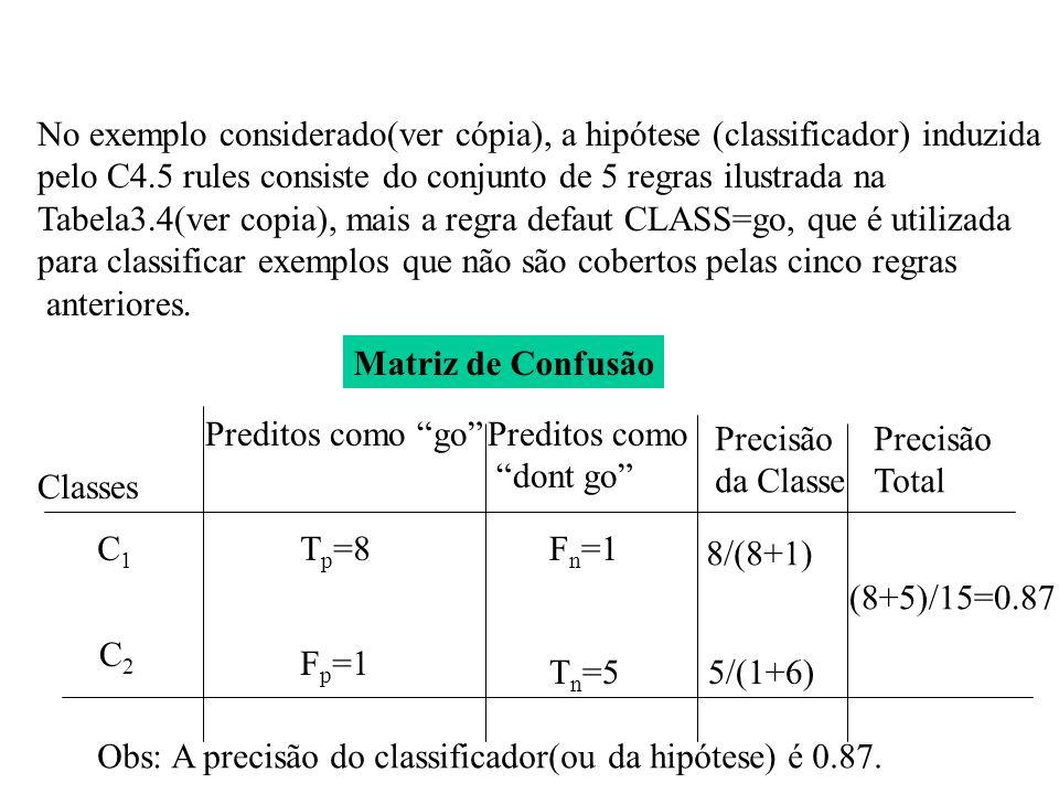 No exemplo considerado(ver cópia), a hipótese (classificador) induzida pelo C4.5 rules consiste do conjunto de 5 regras ilustrada na Tabela3.4(ver cop