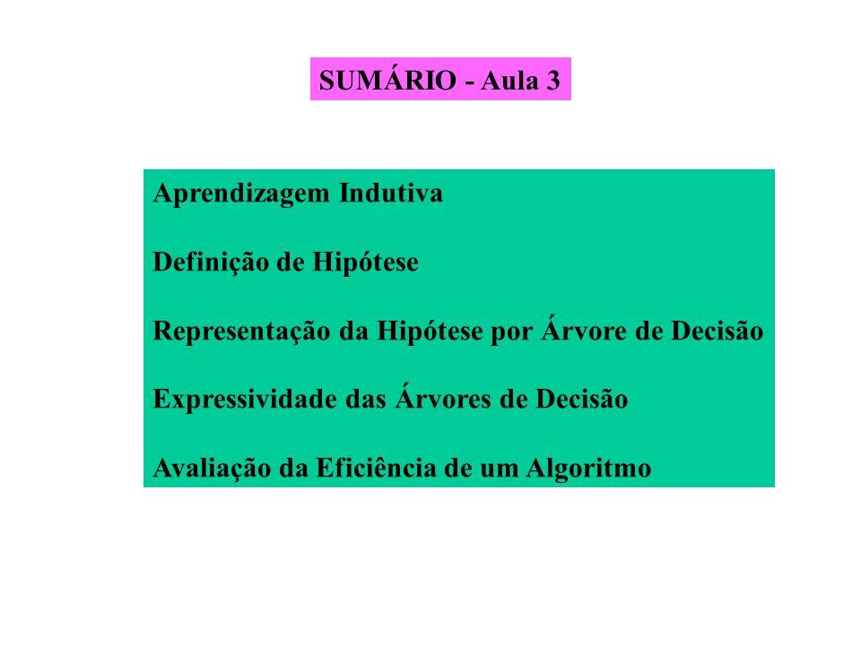 SUMÁRIO - Aula 3 Aprendizagem Indutiva Definição de Hipótese Representação da Hipótese por Árvore de Decisão Expressividade das Árvores de Decisão Ava