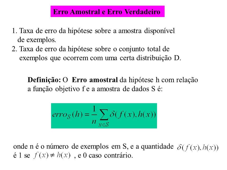 Erro Amostral e Erro Verdadeiro 1. Taxa de erro da hipótese sobre a amostra disponível de exemplos. 2. Taxa de erro da hipótese sobre o conjunto total
