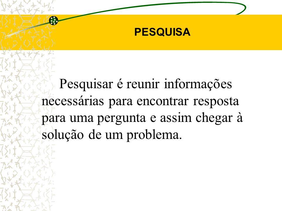 PESQUISA Pesquisar é reunir informações necessárias para encontrar resposta para uma pergunta e assim chegar à solução de um problema.