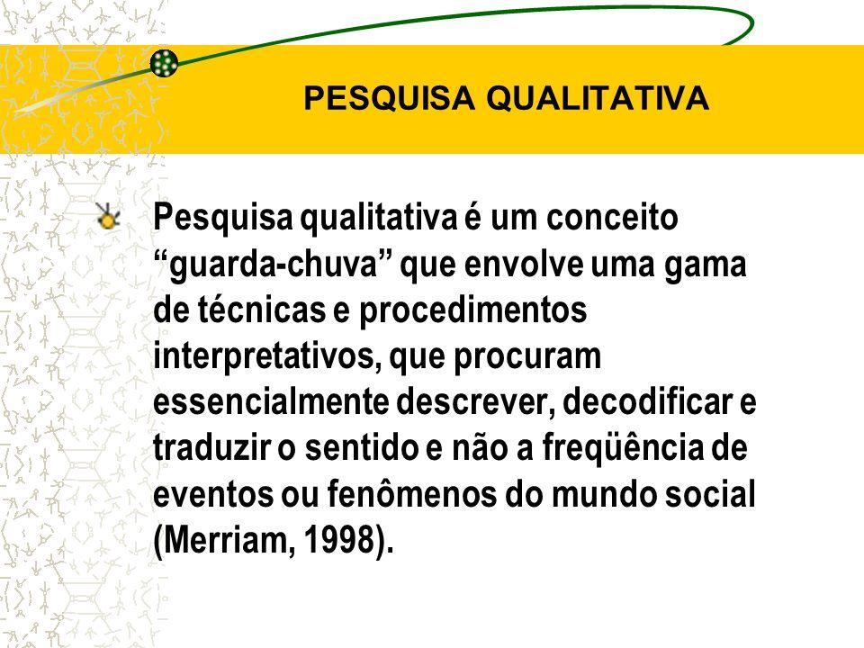 PESQUISA QUALITATIVA Pesquisa qualitativa é um conceito guarda-chuva que envolve uma gama de técnicas e procedimentos interpretativos, que procuram essencialmente descrever, decodificar e traduzir o sentido e não a freqüência de eventos ou fenômenos do mundo social (Merriam, 1998).