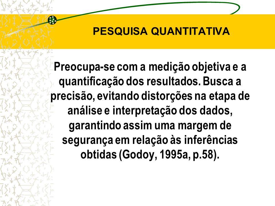 PESQUISA QUANTITATIVA Preocupa-se com a medição objetiva e a quantificação dos resultados.
