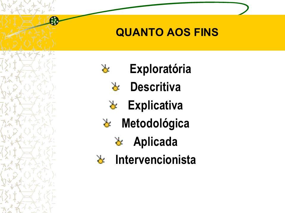 QUANTO AOS FINS Exploratória Descritiva Explicativa Metodológica Aplicada Intervencionista